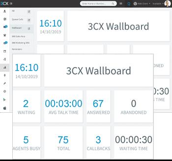 best call center application wallboard